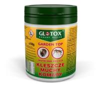 Средство от комаров, клещей, тараканов, муравьев Glotox